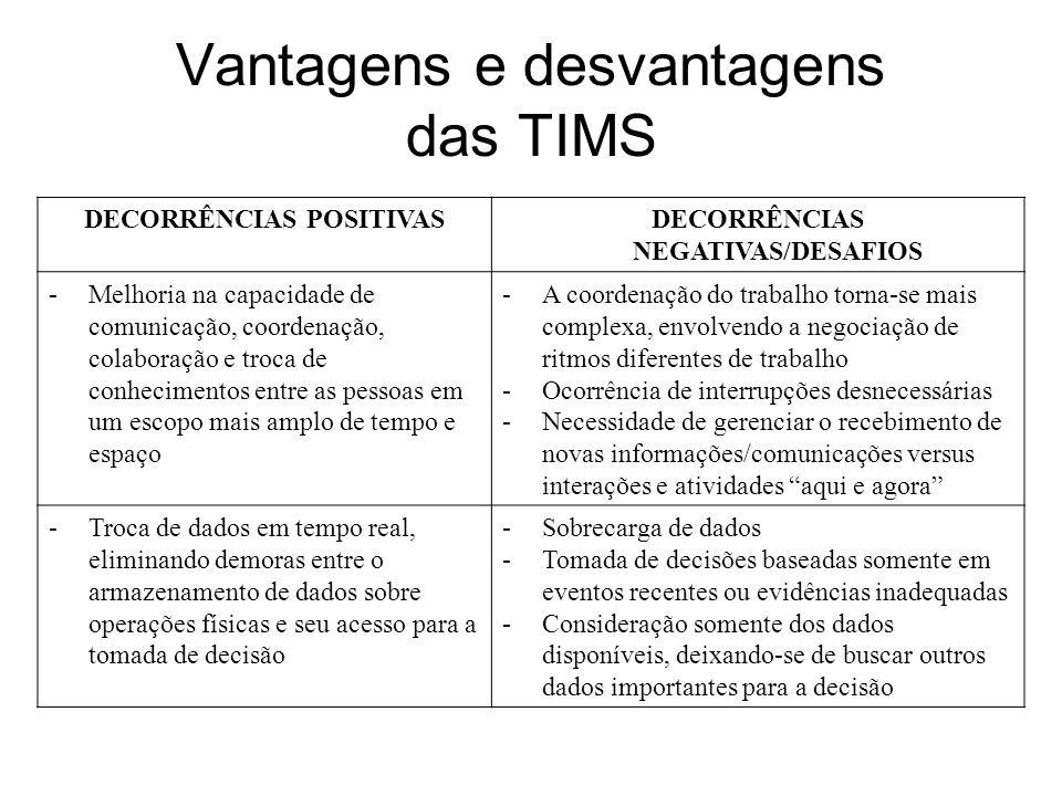 Vantagens e desvantagens das TIMS