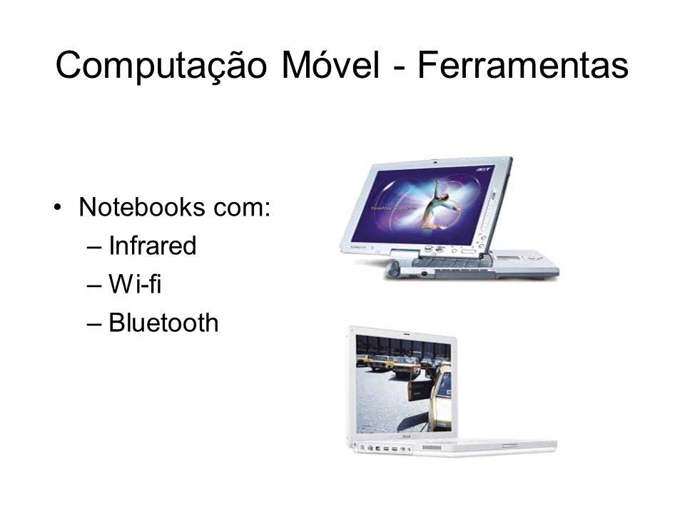 Computação Móvel - Ferramentas
