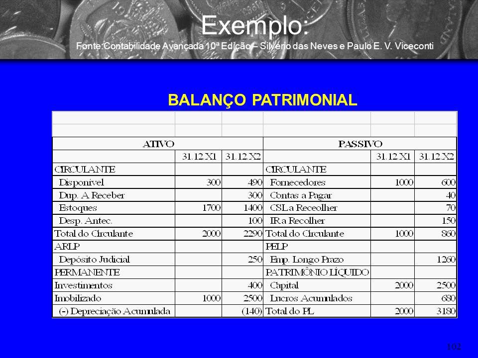 Exemplo: BALANÇO PATRIMONIAL
