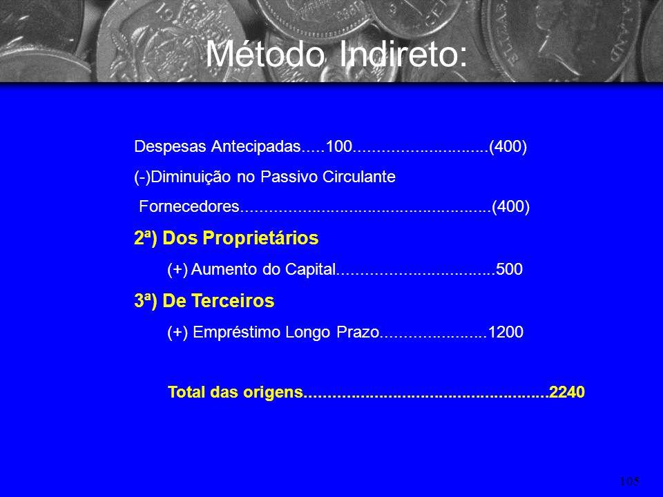 Método Indireto: 2ª) Dos Proprietários 3ª) De Terceiros