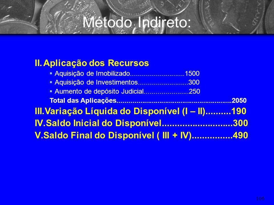 Método Indireto: Aplicação dos Recursos