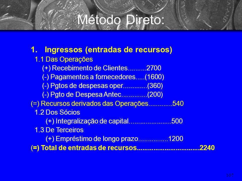 Método Direto: Ingressos (entradas de recursos) 1.1 Das Operações