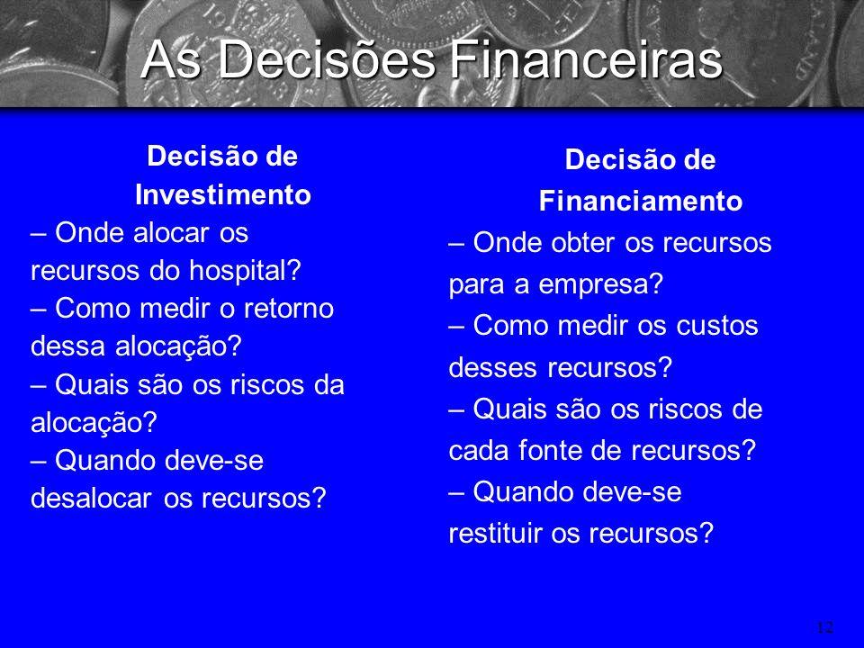 As Decisões Financeiras