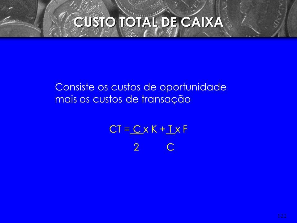 CUSTO TOTAL DE CAIXA Consiste os custos de oportunidade mais os custos de transação. CT = C x K + T x F.