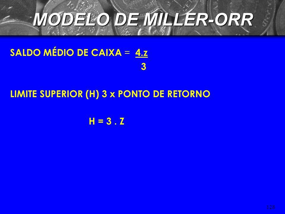 MODELO DE MILLER-ORR SALDO MÉDIO DE CAIXA = 4.z 3