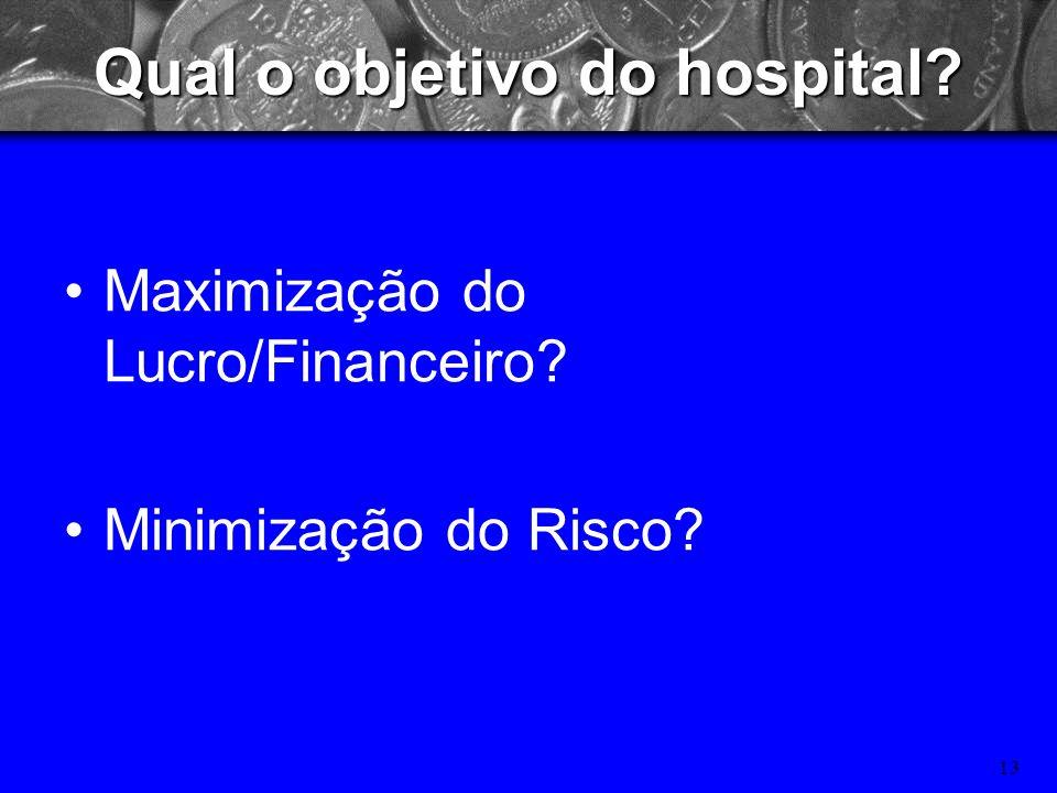 Qual o objetivo do hospital