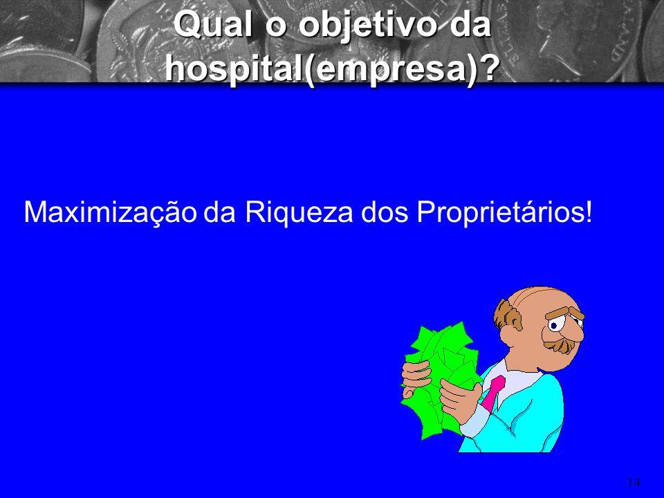 Qual o objetivo da hospital(empresa)