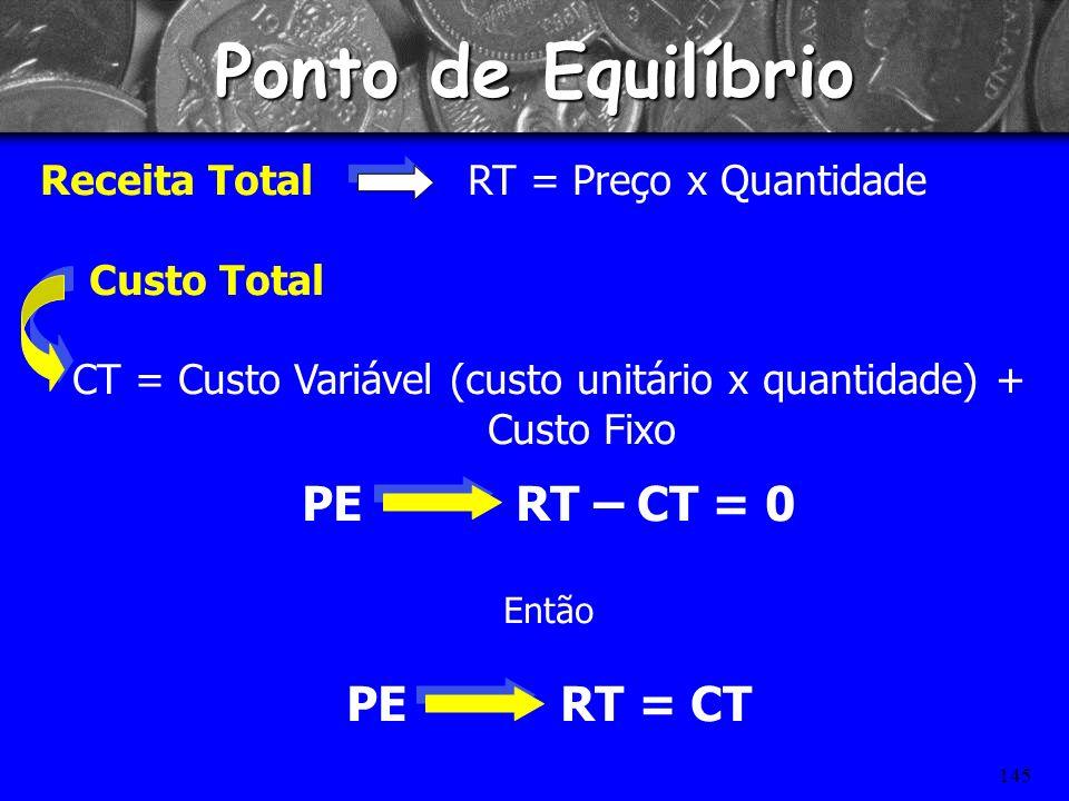 CT = Custo Variável (custo unitário x quantidade) + Custo Fixo