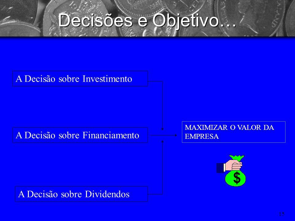 Decisões e Objetivo… $ A Decisão sobre Investimento