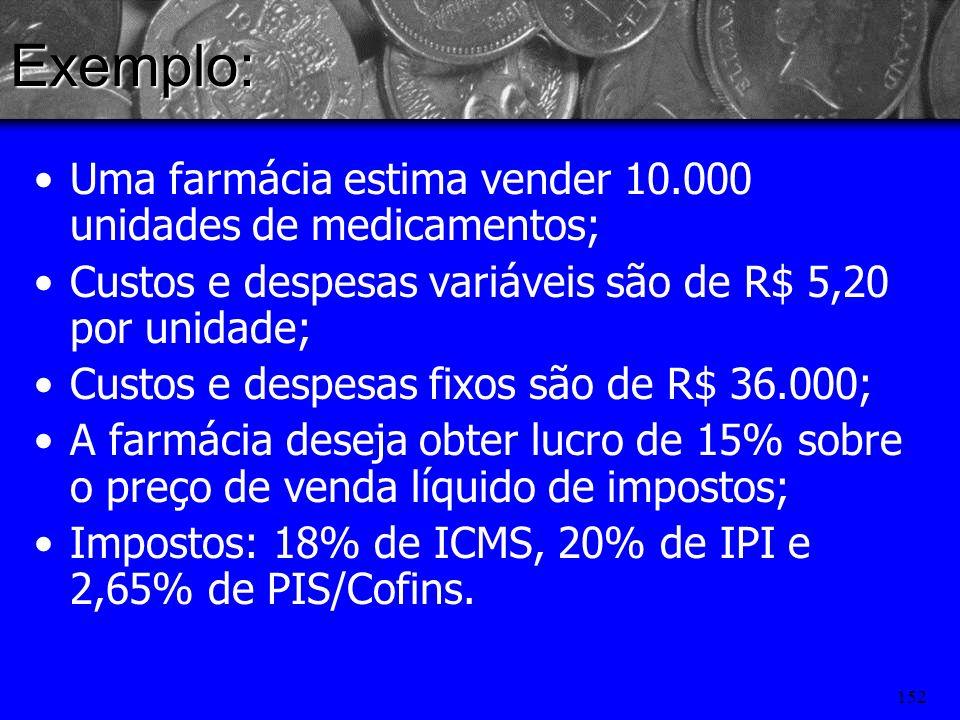 Exemplo: Uma farmácia estima vender 10.000 unidades de medicamentos;