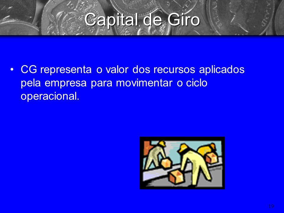 Capital de GiroCG representa o valor dos recursos aplicados pela empresa para movimentar o ciclo operacional.