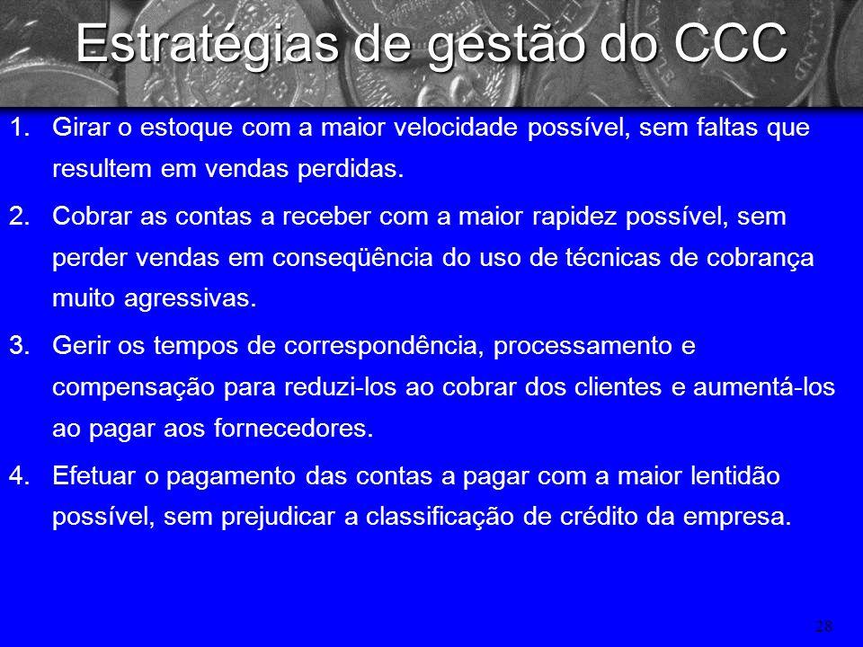 Estratégias de gestão do CCC