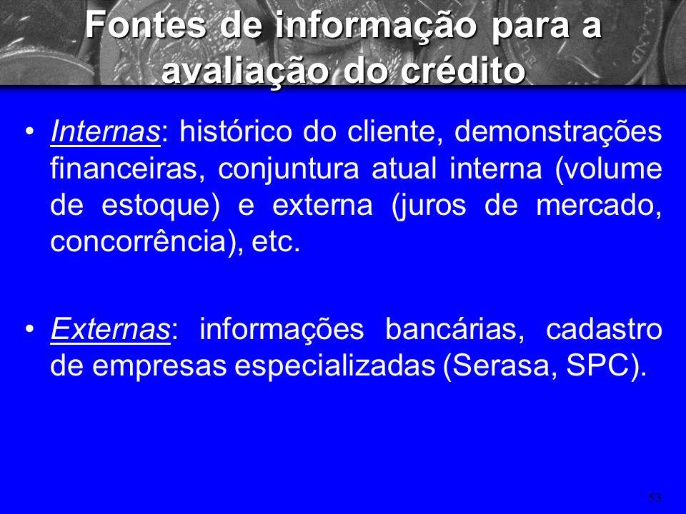 Fontes de informação para a avaliação do crédito