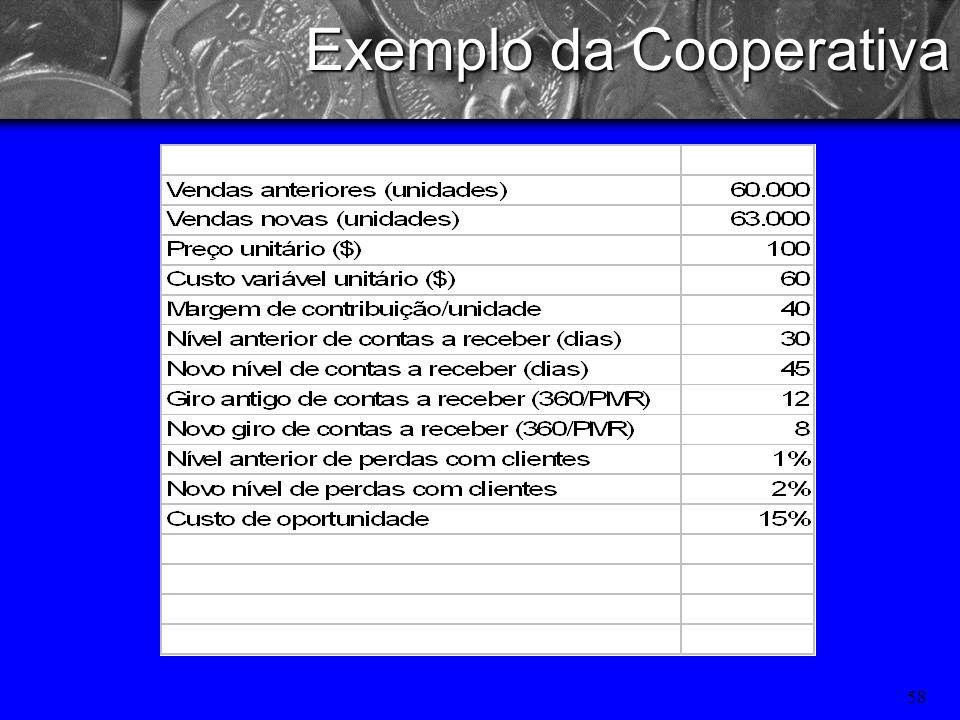 Exemplo da Cooperativa