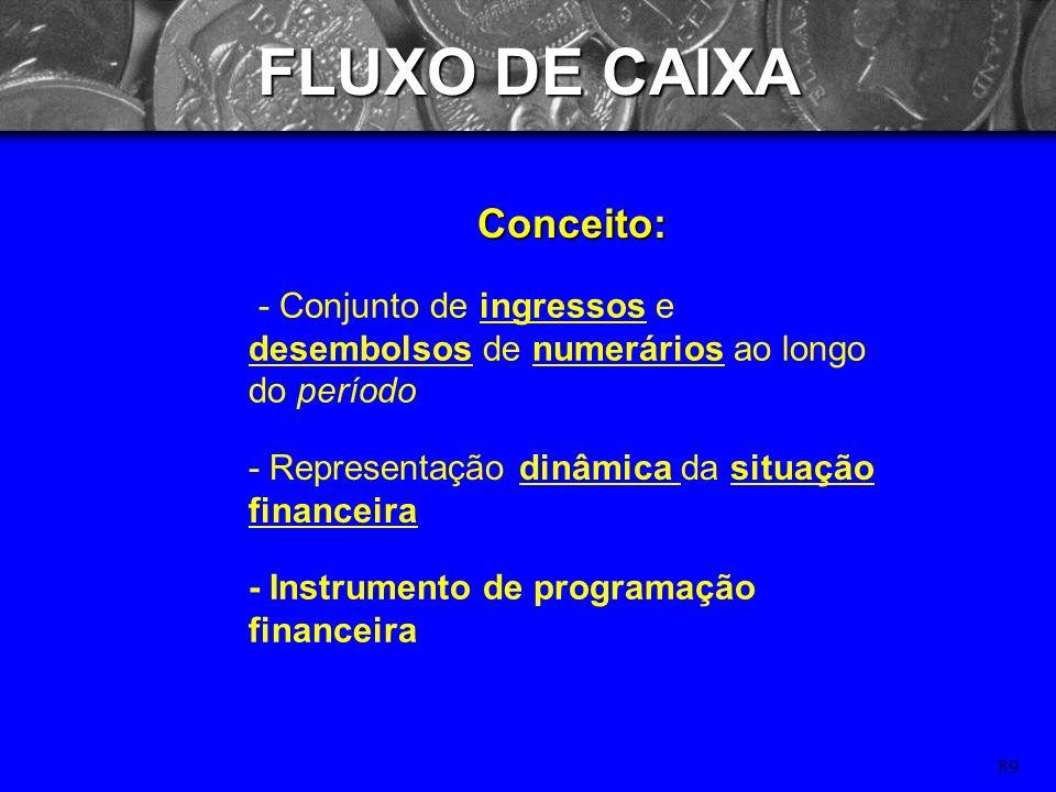FLUXO DE CAIXA Conceito: