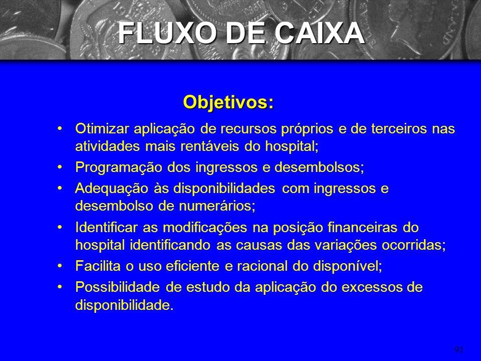 FLUXO DE CAIXA Objetivos: