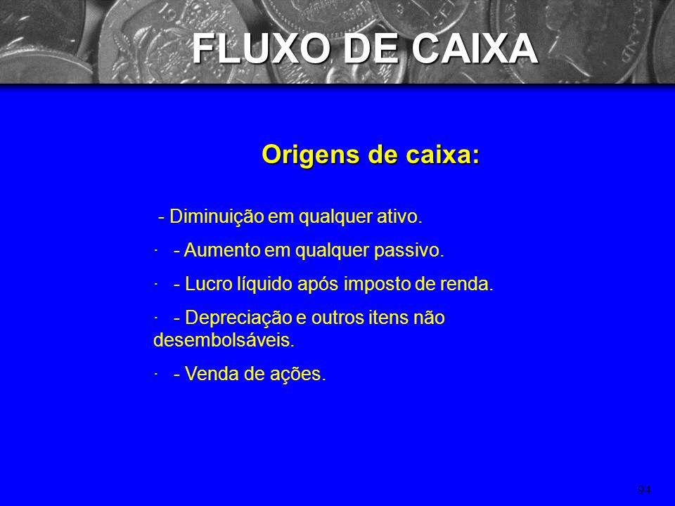 FLUXO DE CAIXA Origens de caixa: - Diminuição em qualquer ativo.