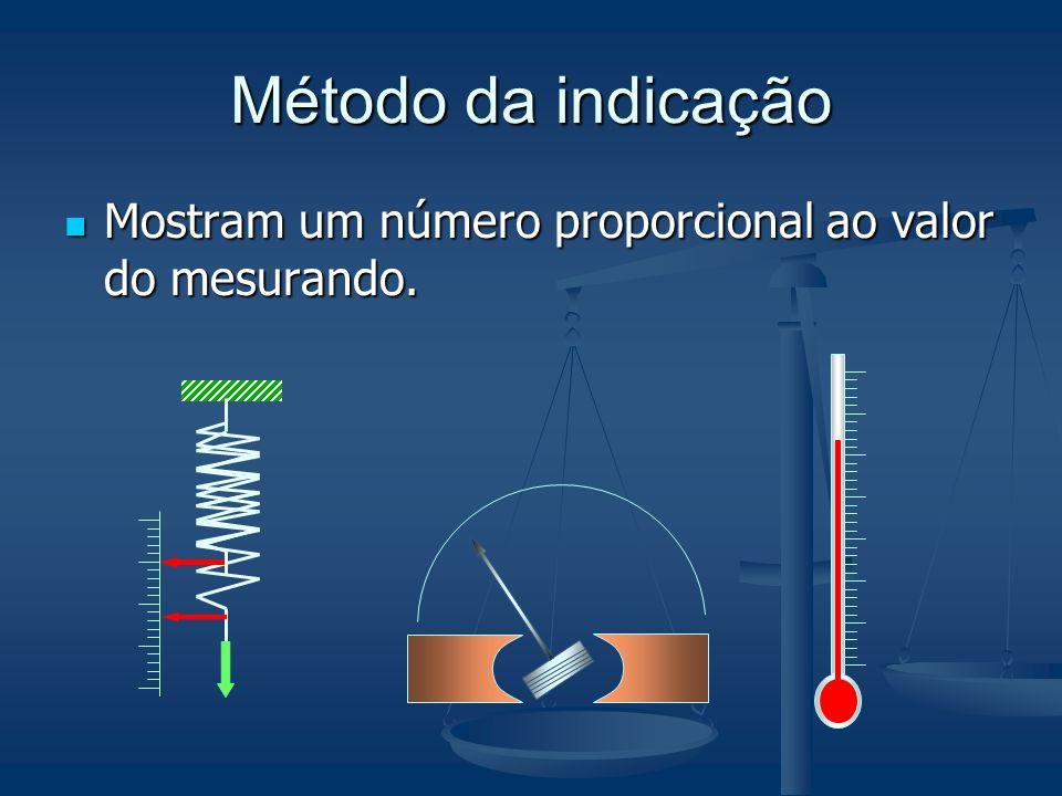 Método da indicação Mostram um número proporcional ao valor do mesurando.