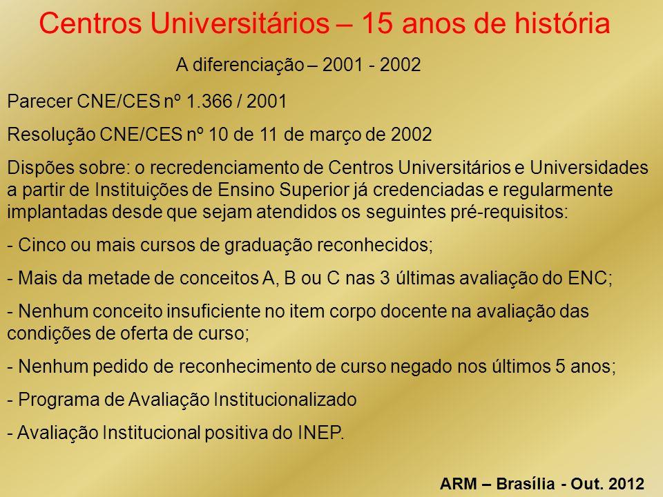 Centros Universitários – 15 anos de história