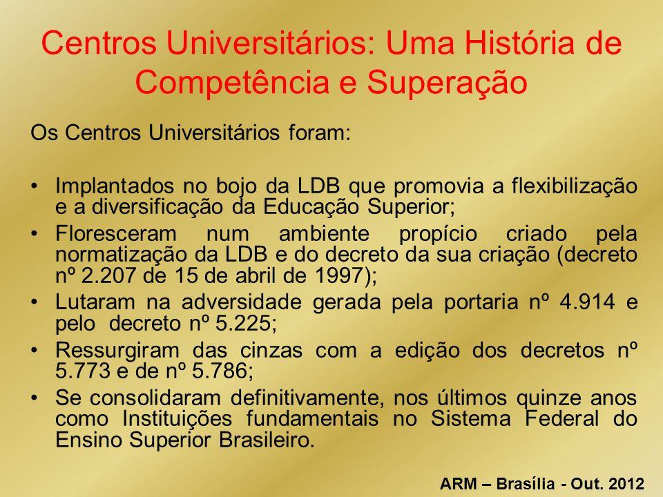 Centros Universitários: Uma História de Competência e Superação