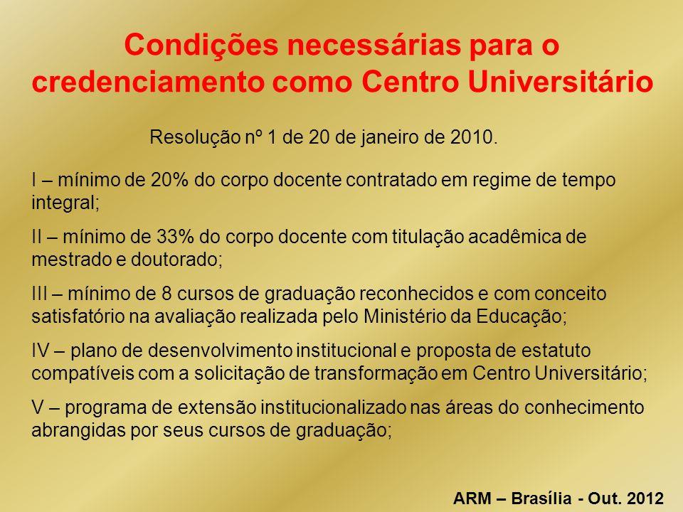 Condições necessárias para o credenciamento como Centro Universitário