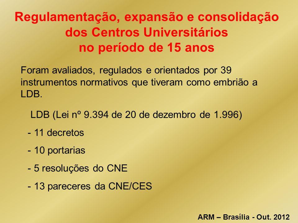 Regulamentação, expansão e consolidação dos Centros Universitários no período de 15 anos