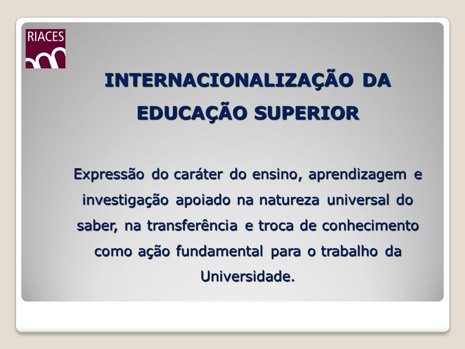 INTERNACIONALIZAÇÃO DA EDUCAÇÃO SUPERIOR Expressão do caráter do ensino, aprendizagem e investigação apoiado na natureza universal do saber, na transferência e troca de conhecimento como ação fundamental para o trabalho da Universidade.