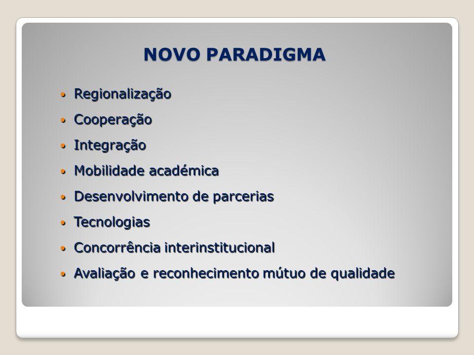 NOVO PARADIGMA Regionalização Cooperação Integração