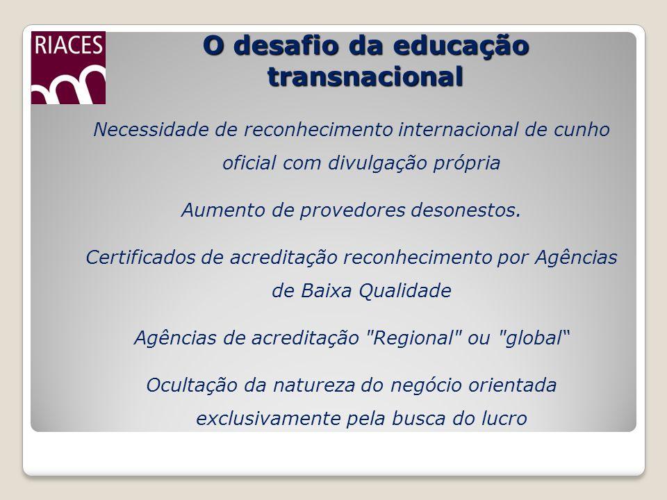 O desafio da educação transnacional