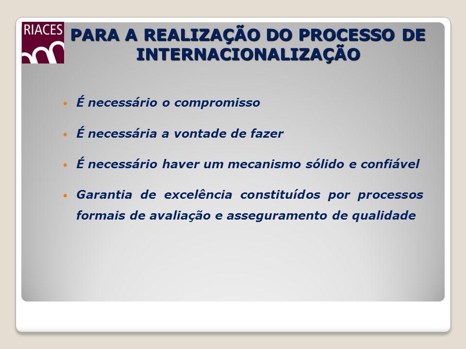 PARA A REALIZAÇÃO DO PROCESSO DE INTERNACIONALIZAÇÃO