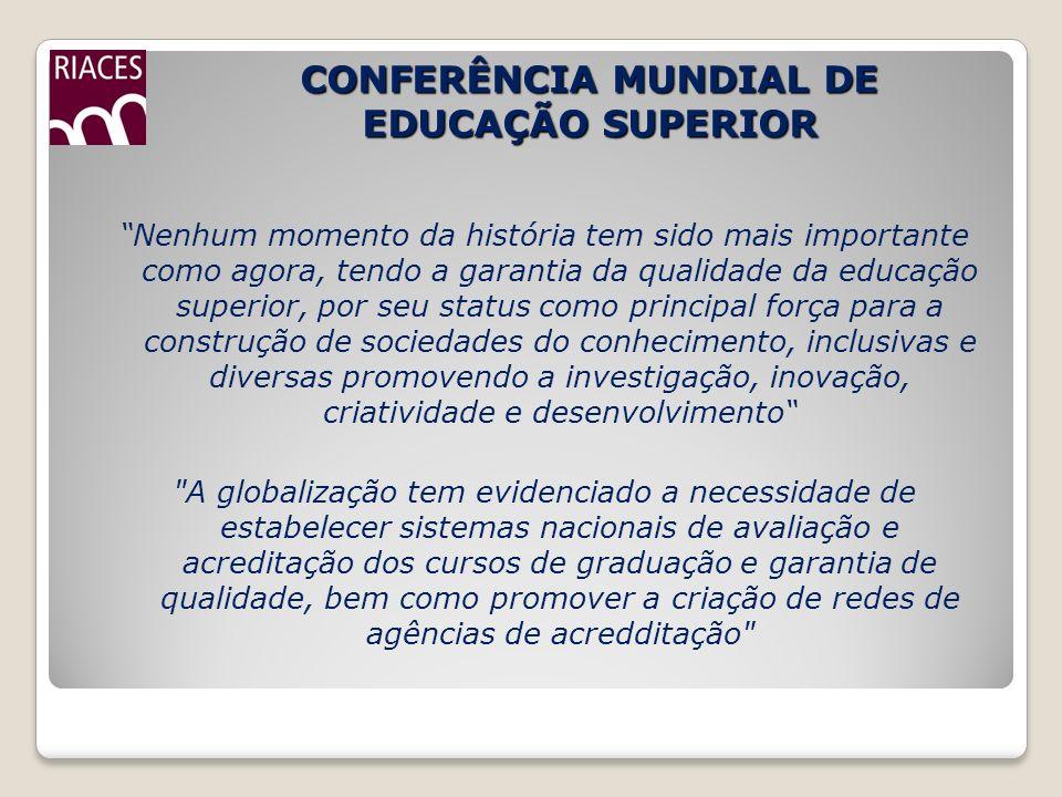 CONFERÊNCIA MUNDIAL DE EDUCAÇÃO SUPERIOR