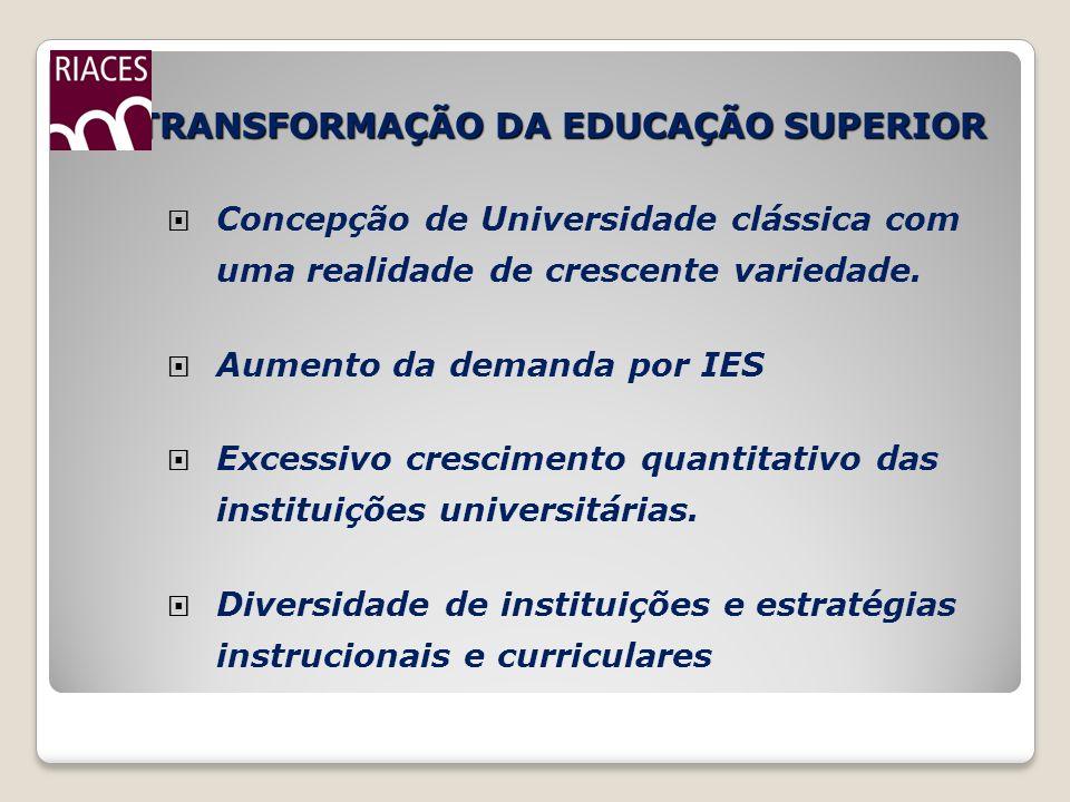 TRANSFORMAÇÃO DA EDUCAÇÃO SUPERIOR