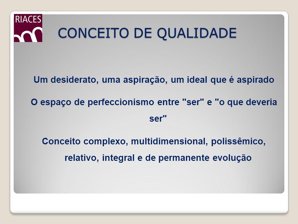 CONCEITO DE QUALIDADE