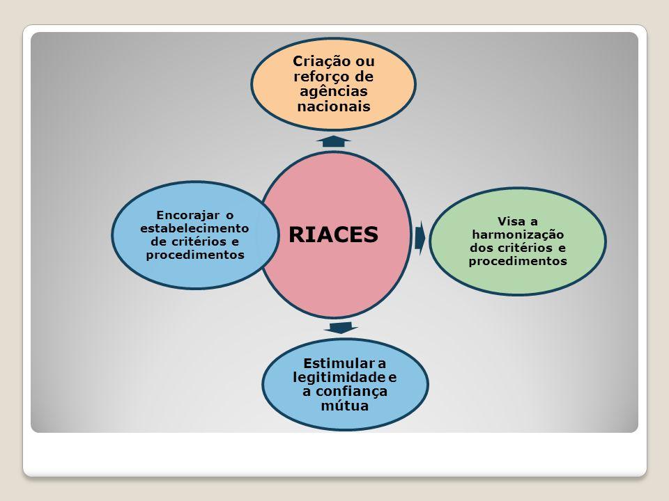 RIACES Estimular a legitimidade e a confiança mútua