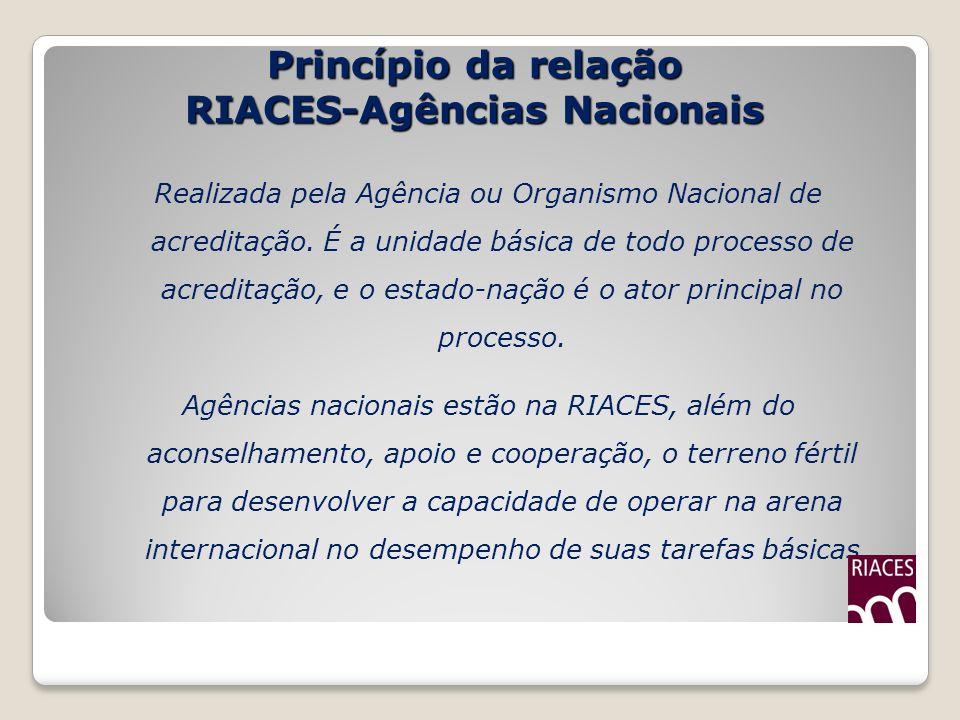 Princípio da relação RIACES-Agências Nacionais