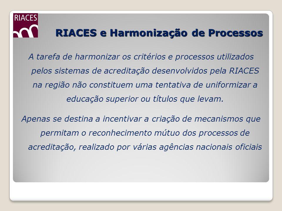 RIACES e Harmonização de Processos