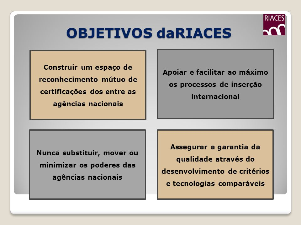 OBJETIVOS daRIACES Construir um espaço de reconhecimento mútuo de certificações dos entre as agências nacionais.