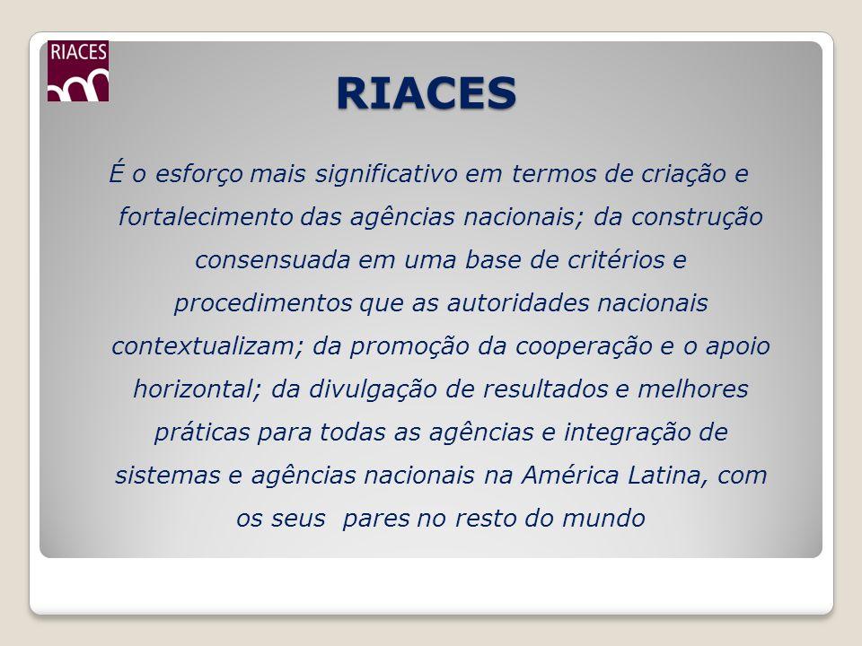 RIACES