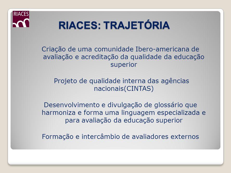 RIACES: TRAJETÓRIA