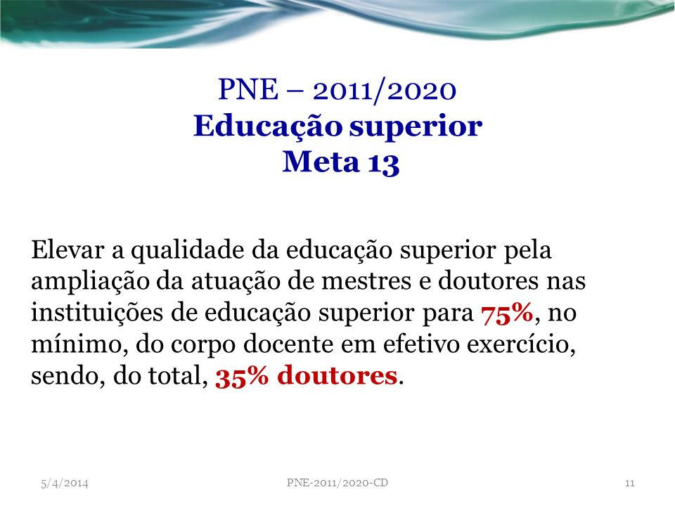 PNE – 2011/2020 Educação superior Meta 13