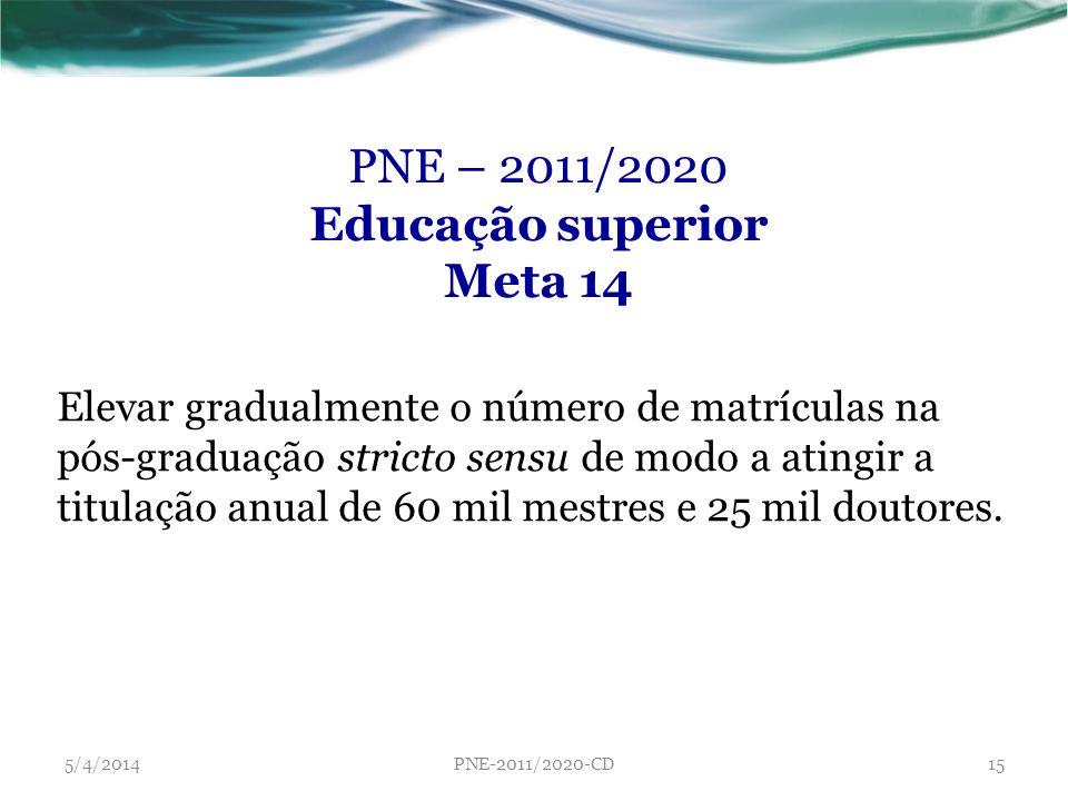 Educação superior Meta 14