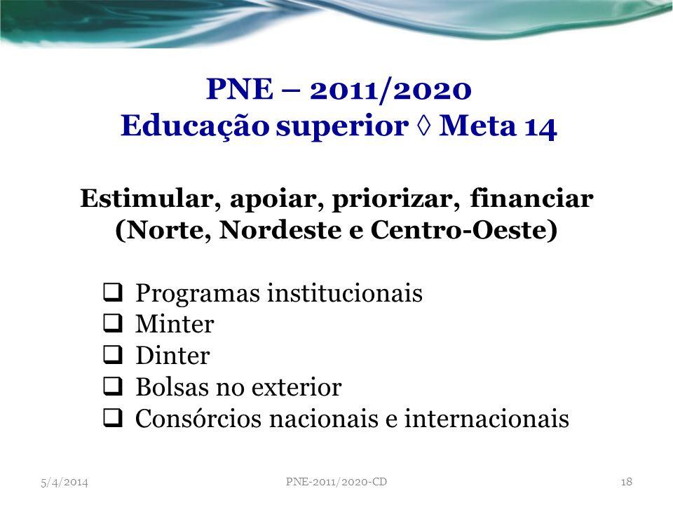 PNE – 2011/2020 Educação superior ◊ Meta 14