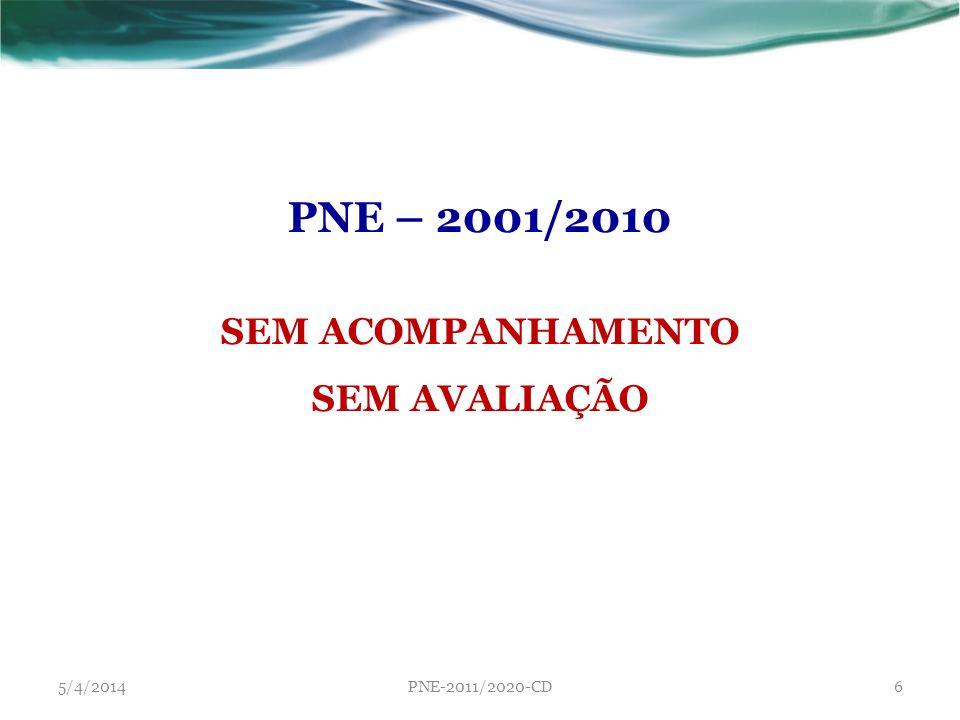 PNE – 2001/2010 SEM ACOMPANHAMENTO SEM AVALIAÇÃO 26/03/2017