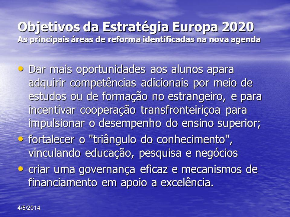 Objetivos da Estratégia Europa 2020 As principais áreas de reforma identificadas na nova agenda