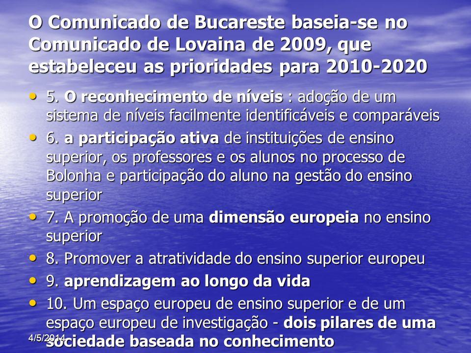O Comunicado de Bucareste baseia-se no Comunicado de Lovaina de 2009, que estabeleceu as prioridades para 2010-2020