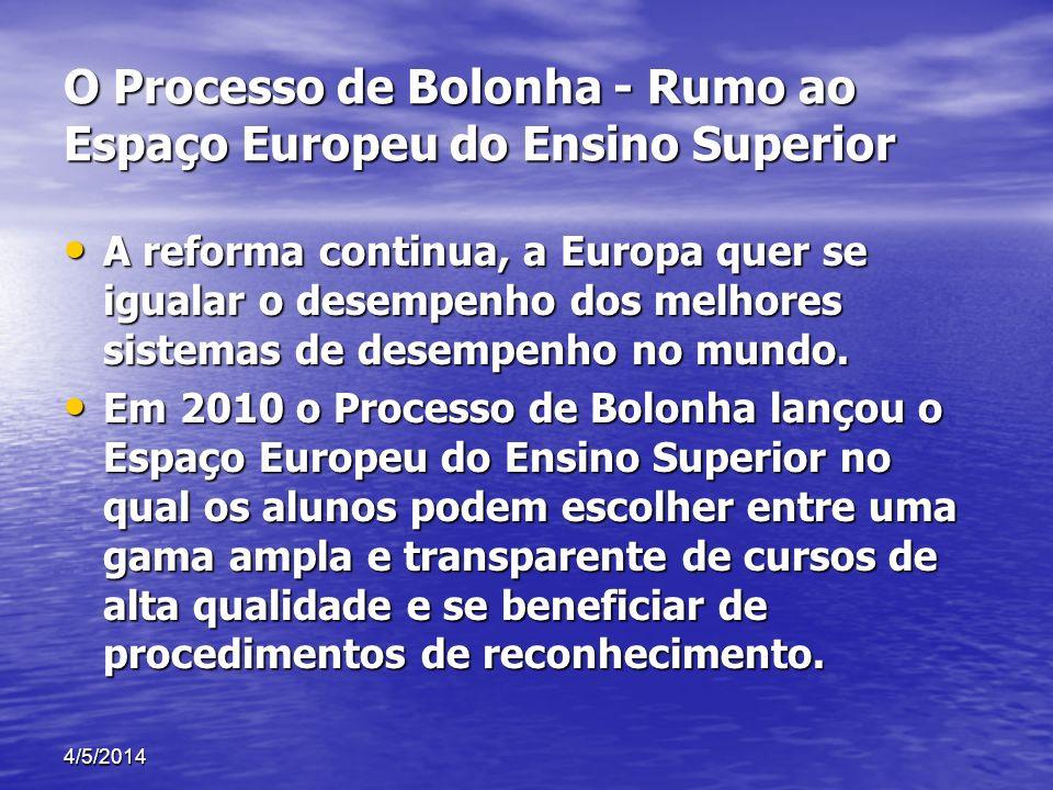 O Processo de Bolonha - Rumo ao Espaço Europeu do Ensino Superior