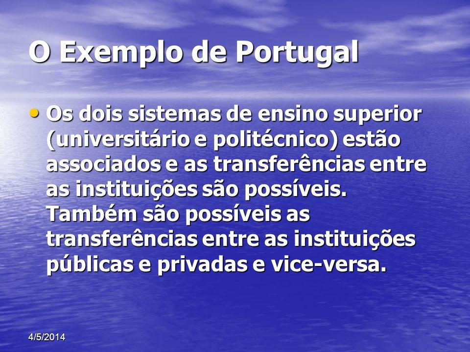 O Exemplo de Portugal