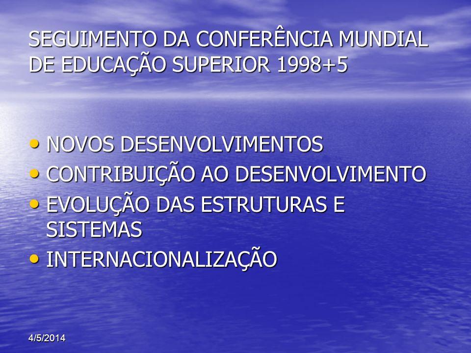 SEGUIMENTO DA CONFERÊNCIA MUNDIAL DE EDUCAÇÃO SUPERIOR 1998+5