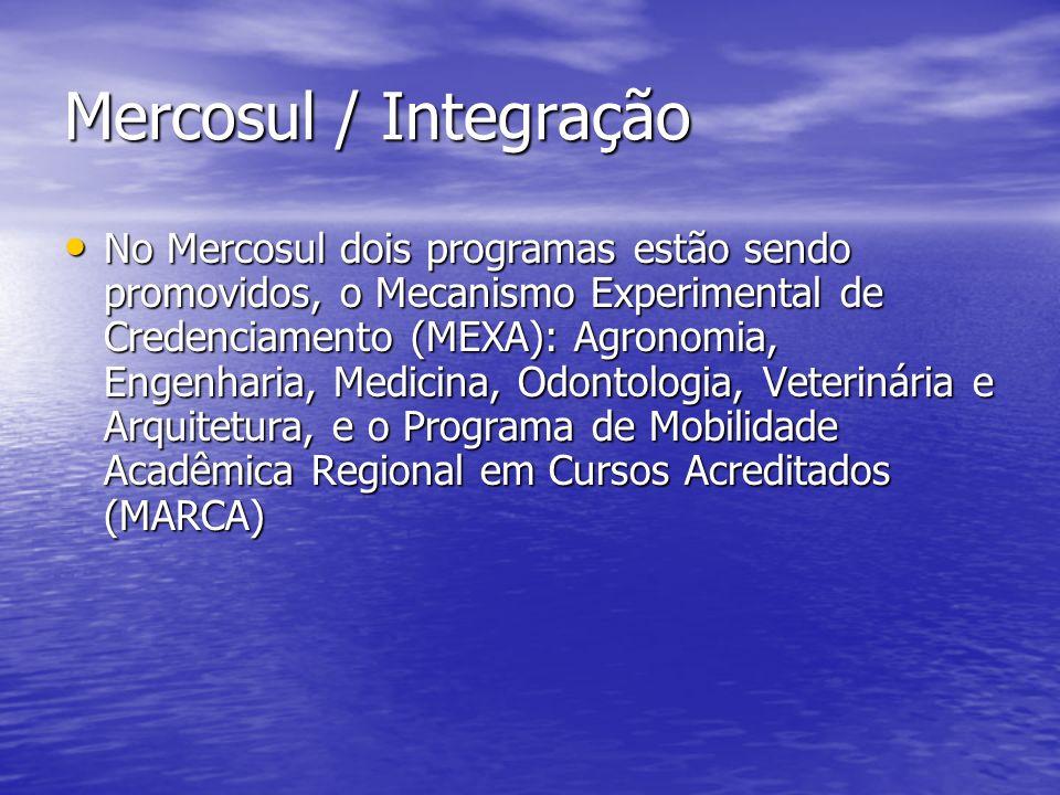 Mercosul / Integração