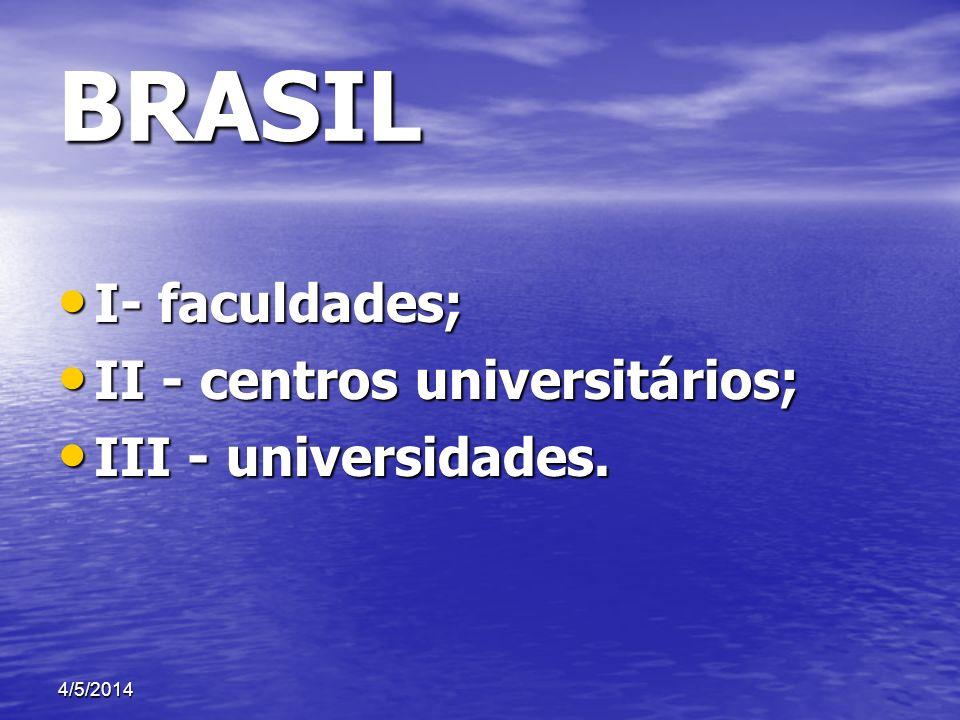 BRASIL I- faculdades; II - centros universitários;